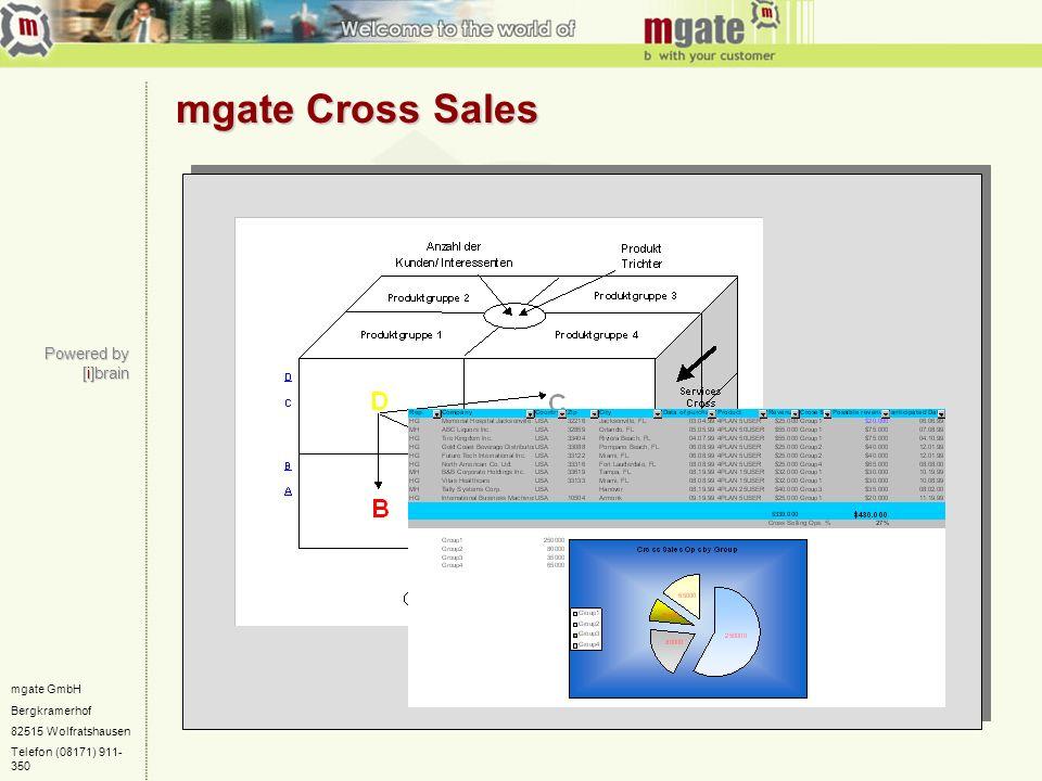 mgate Cross Sales Powered by [i]brain mgate GmbH Bergkramerhof